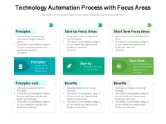 Technology Automation Process With Focus Areas Ppt PowerPoint Presentation Outline Aids PDF