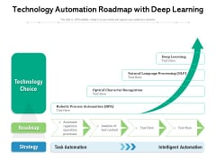 Technology Automation Roadmap With Deep Learning Ppt PowerPoint Presentation Portfolio Infographics PDF