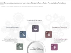 Technology Awareness Marketing Diagram Powerpoint Presentation Templates