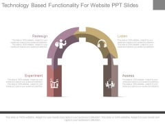 Technology Based Functionality For Website Ppt Slides