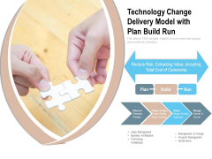 Technology Change Delivery Model With Plan Build Run Ppt PowerPoint Presentation File Slides PDF