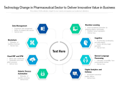 Technology Change In Pharmaceutical Sector To Deliver Innovative Value In Business Ppt PowerPoint Presentation Ideas Example PDF