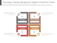 Technology Change Management Diagram Powerpoint Guide
