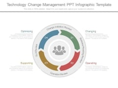 Technology Change Management Ppt Infographic Template
