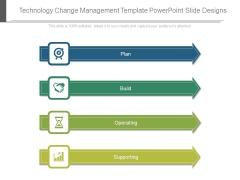 Technology Change Management Template Powerpoint Slide Designs