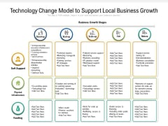 Technology Change Model To Support Local Business Growth Ppt PowerPoint Presentation Summary Deck PDF