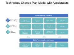 Technology Change Plan Model With Accelerators Ppt PowerPoint Presentation File Sample PDF