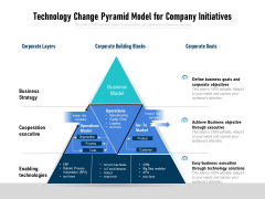 Technology Change Pyramid Model For Company Initiatives Ppt PowerPoint Presentation Model Images PDF