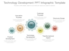 Technology Development Ppt Infographic Template