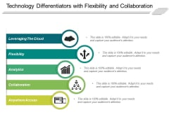 Technology Differentiators With Flexibility And Collaboration Ppt PowerPoint Presentation Icon Gallery PDF