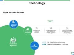 Technology Digital Marketing Services Ppt PowerPoint Presentation Gallery Design Inspiration