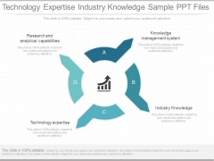 Technology Expertise Industry Knowledge Sample Ppt Files
