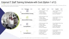 Technology Facility Maintenance And Provider External IT Staff Training Schedule With Cost Skills Ppt Styles Outline PDF
