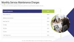 Technology Facility Maintenance And Provider Monthly Service Maintenance Charges Microsoft PDF