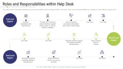 Technology Facility Maintenance And Provider Roles And Responsibiliies Within Help Desk Graphics PDF