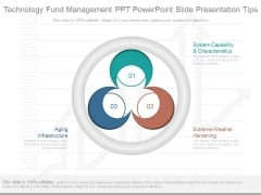Technology Fund Management Ppt Powerpoint Slide Presentation Tips