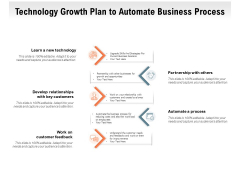 Technology Growth Plan To Automate Business Process Ppt PowerPoint Presentation Infographics Files