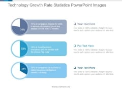 Technology Growth Rate Statistics Ppt PowerPoint Presentation Deck