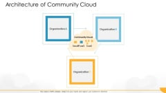Technology Guide For Serverless Computing Architecture Of Community Cloud Template PDF