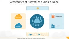 Technology Guide For Serverless Computing Architecture Of Network As A Service Naas Slides PDF