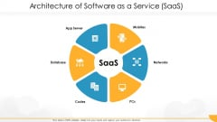 Technology Guide For Serverless Computing Architecture Of Software As A Service Saas Summary PDF