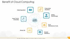 Technology Guide For Serverless Computing Benefit Of Cloud Computing Ideas PDF