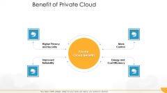 Technology Guide For Serverless Computing Benefit Of Private Cloud Template PDF