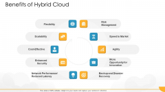 Technology Guide For Serverless Computing Benefits Of Hybrid Cloud Template PDF