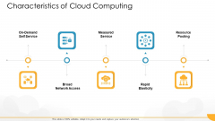 Technology Guide For Serverless Computing Characteristics Of Cloud Computing Designs PDF