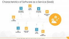 Technology Guide For Serverless Computing Characteristics Of Software As A Service Saas Background PDF