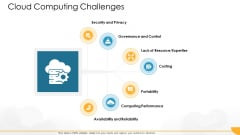 Technology Guide For Serverless Computing Cloud Computing Challenges Infographics PDF
