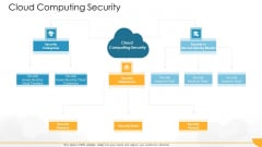 Technology Guide For Serverless Computing Cloud Computing Security Designs PDF