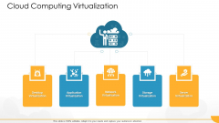 Technology Guide For Serverless Computing Cloud Computing Virtualization Icons PDF