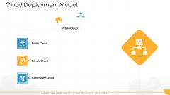 Technology Guide For Serverless Computing Cloud Deployment Model Ideas PDF