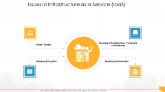 Technology Guide For Serverless Computing Issues In Infrastructure As A Service Iaas Diagrams PDF