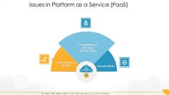 Technology Guide For Serverless Computing Issues In Platform As A Service Paas Inspiration PDF