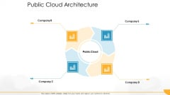 Technology Guide For Serverless Computing Public Cloud Architecture Inspiration PDF