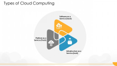 Technology Guide For Serverless Computing Types Of Cloud Computing Structure PDF