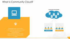 Technology Guide For Serverless Computing What Is Community Cloud Icons PDF