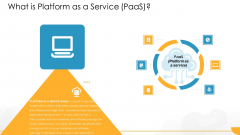 Technology Guide For Serverless Computing What Is Platform As A Service Paas Professional PDF