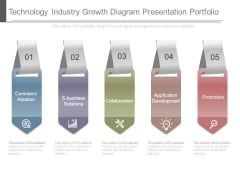 Technology Industry Growth Diagram Presentation Portfolio