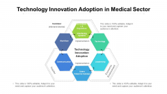 Technology Innovation Adoption In Medical Sector Ppt PowerPoint Presentation Icon Background PDF