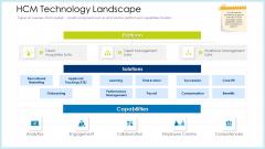 Technology Innovation Human Resource System HCM Technology Landscape Mockup PDF