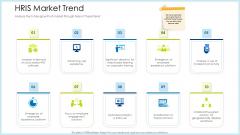 Technology Innovation Human Resource System HRIS Market Trend Ppt Layouts Show PDF