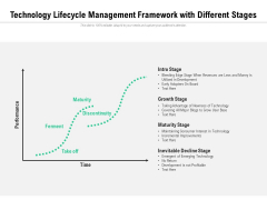 Technology Lifecycle Management Framework With Different Stages Ppt PowerPoint Presentation File Guide PDF