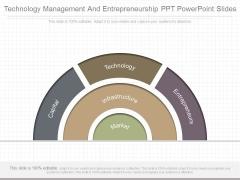 Technology Management And Entrepreneurship Ppt Powerpoint Slides