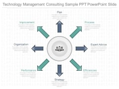 Technology Management Consulting Sample Ppt Powerpoint Slide