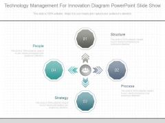 Technology Management For Innovation Diagram Powerpoint Slide Show