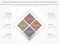 Technology Management Lifecycle Sample Diagram Powerpoint Slide Ideas