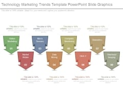 Technology Marketing Trends Template Powerpoint Slide Graphics